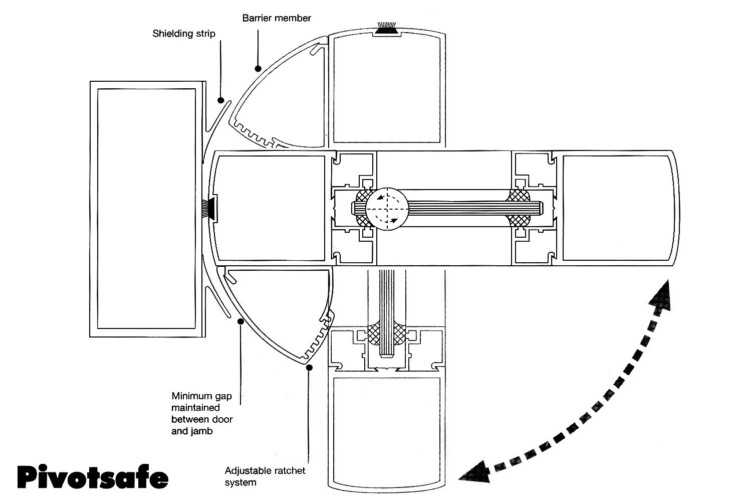 Acc0122 Finger Protection Pivotsafe For Pivot Doors Double